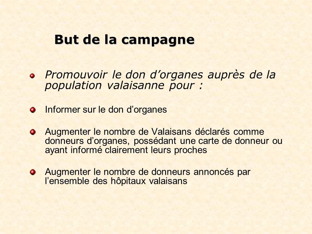 Promouvoir le don dorganes auprès de la population valaisanne pour : Informer sur le don dorganes Augmenter le nombre de Valaisans déclarés comme donn