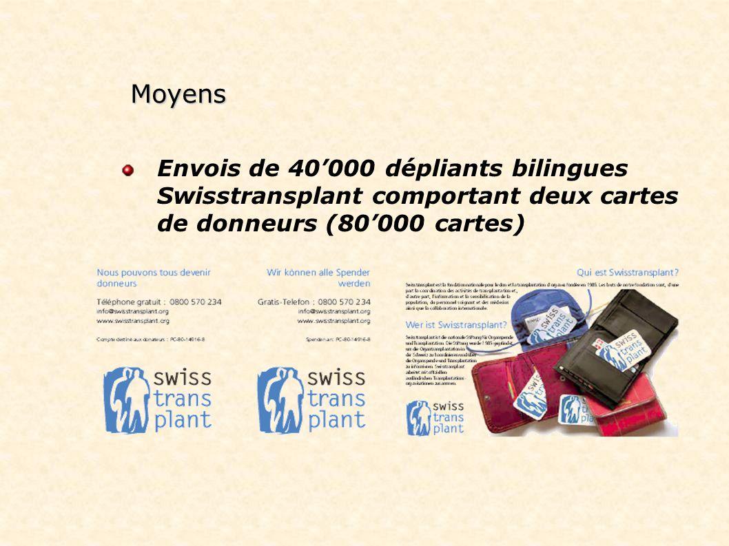 Moyens Envois de 40000 dépliants bilingues Swisstransplant comportant deux cartes de donneurs (80000 cartes)