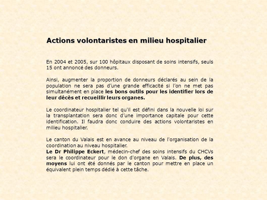 Actions volontaristes en milieu hospitalier En 2004 et 2005, sur 100 hôpitaux disposant de soins intensifs, seuls 15 ont annoncé des donneurs. Ainsi,