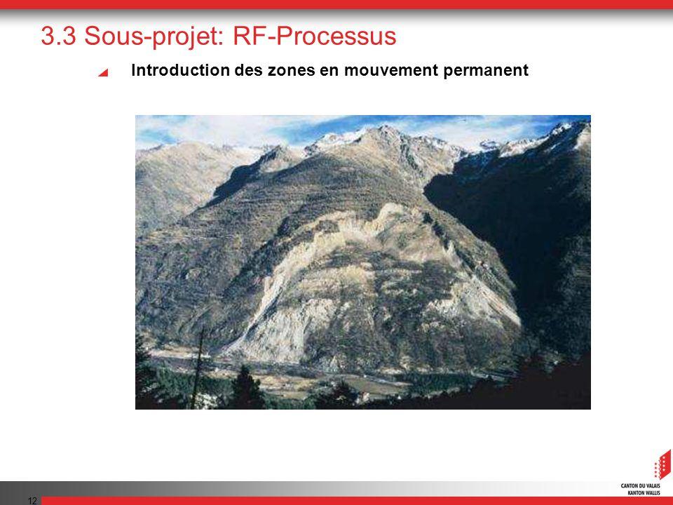 12 3.3 Sous-projet: RF-Processus Introduction des zones en mouvement permanent