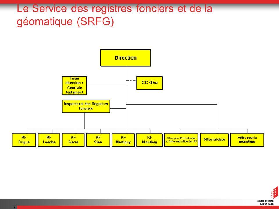 7 Le Service des registres fonciers et de la géomatique (SRFG)