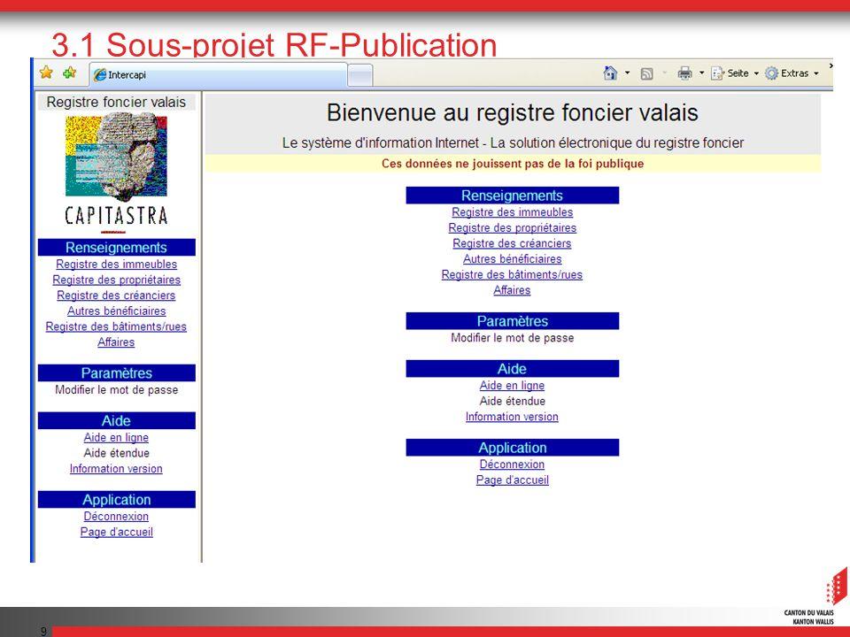 9 3.1 Sous-projet RF-Publication