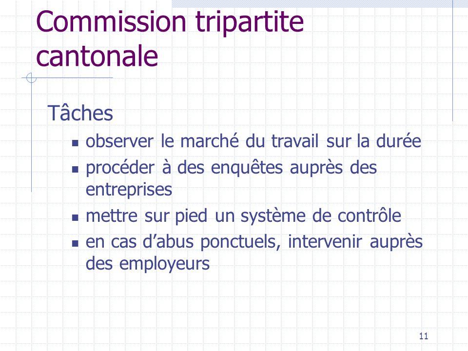 11 Commission tripartite cantonale Tâches observer le marché du travail sur la durée procéder à des enquêtes auprès des entreprises mettre sur pied un système de contrôle en cas dabus ponctuels, intervenir auprès des employeurs