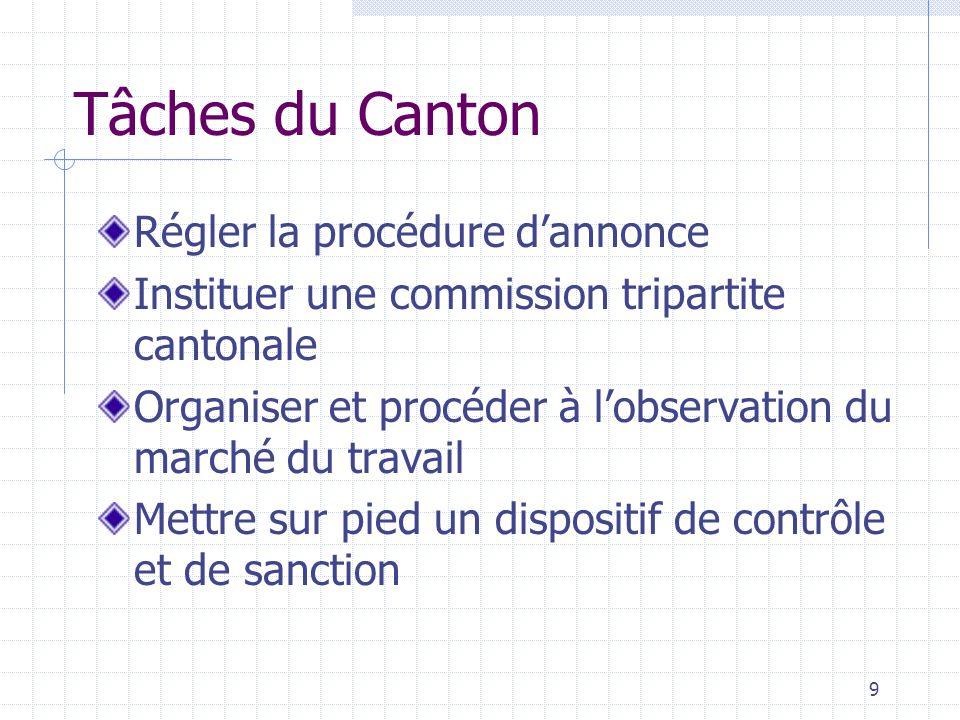 9 Tâches du Canton Régler la procédure dannonce Instituer une commission tripartite cantonale Organiser et procéder à lobservation du marché du travail Mettre sur pied un dispositif de contrôle et de sanction