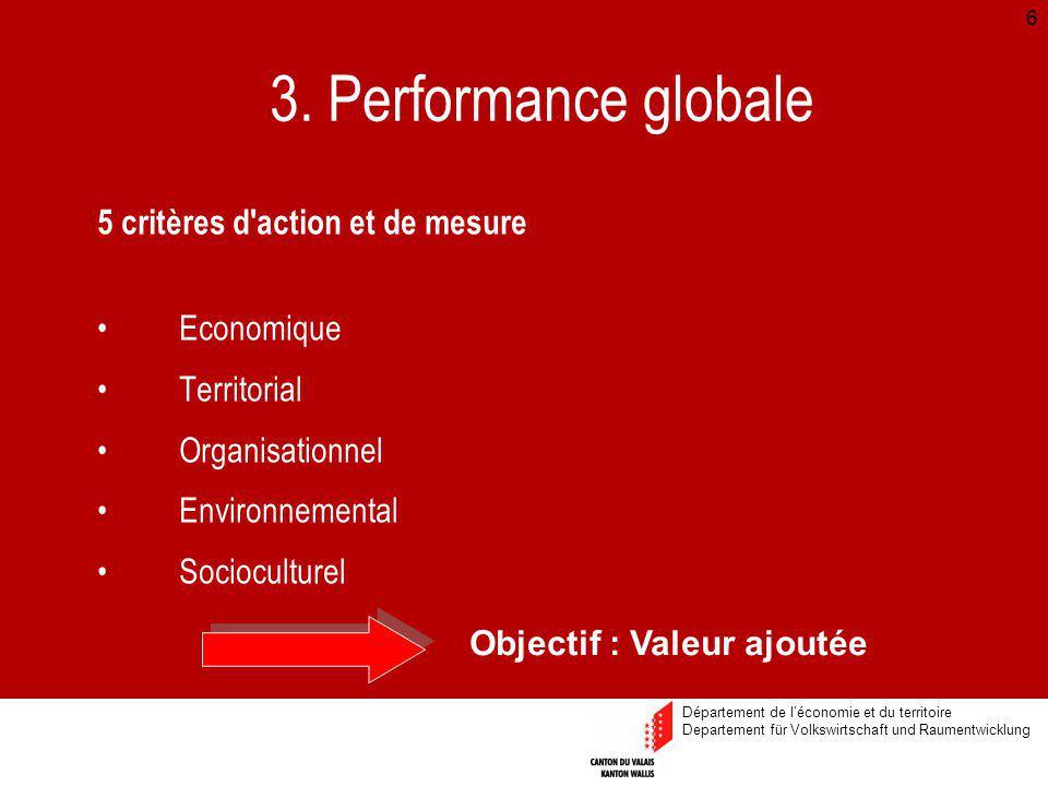 Département de léconomie et du territoire Departement für Volkswirtschaft und Raumentwicklung 6 3.