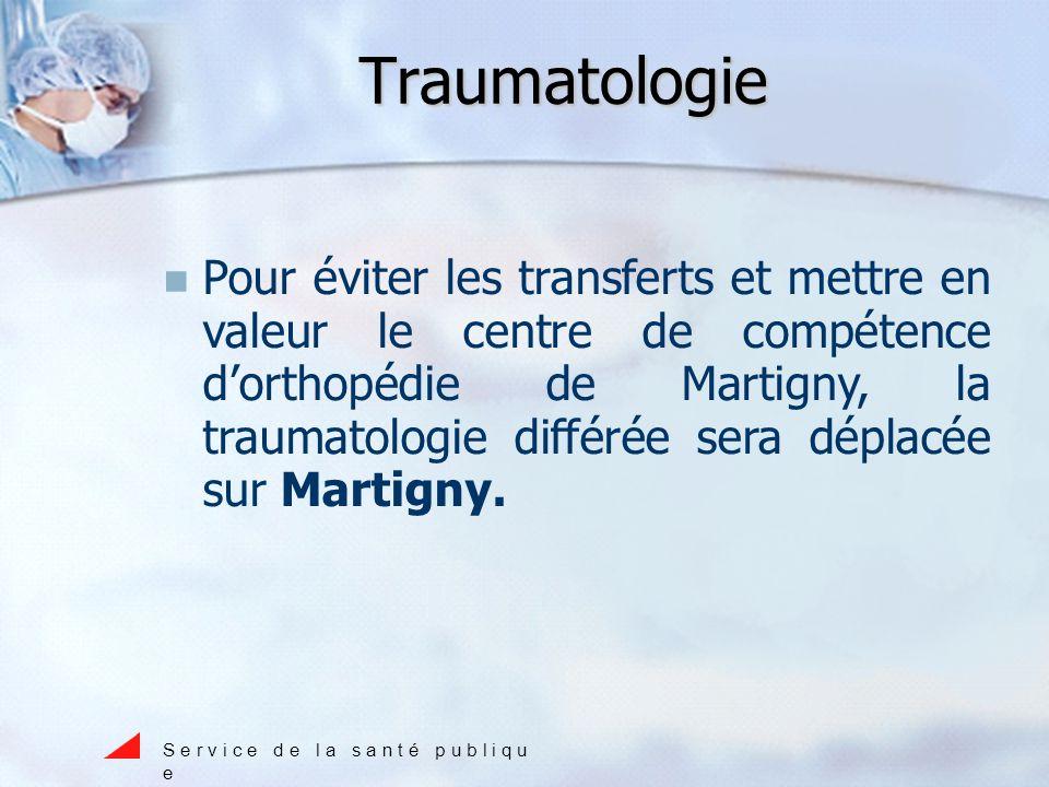 Traumatologie S e r v i c e d e l a s a n t é p u b l i q u e Pour éviter les transferts et mettre en valeur le centre de compétence dorthopédie de Martigny, la traumatologie différée sera déplacée sur Martigny.