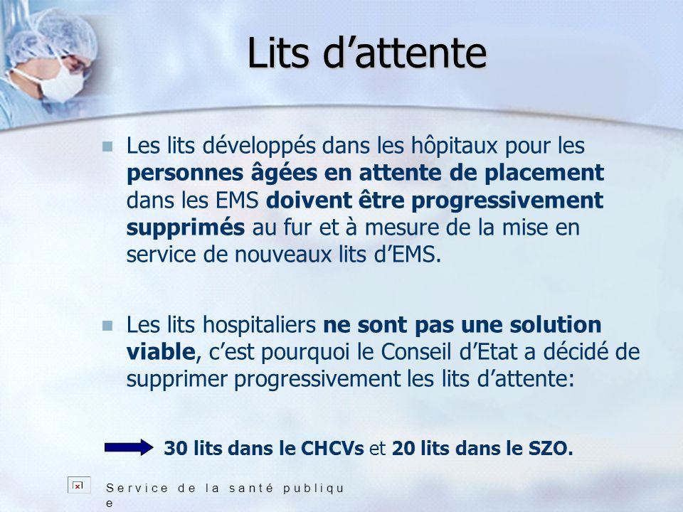 Lits dattente S e r v i c e d e l a s a n t é p u b l i q u e Les lits développés dans les hôpitaux pour les personnes âgées en attente de placement dans les EMS doivent être progressivement supprimés au fur et à mesure de la mise en service de nouveaux lits dEMS.
