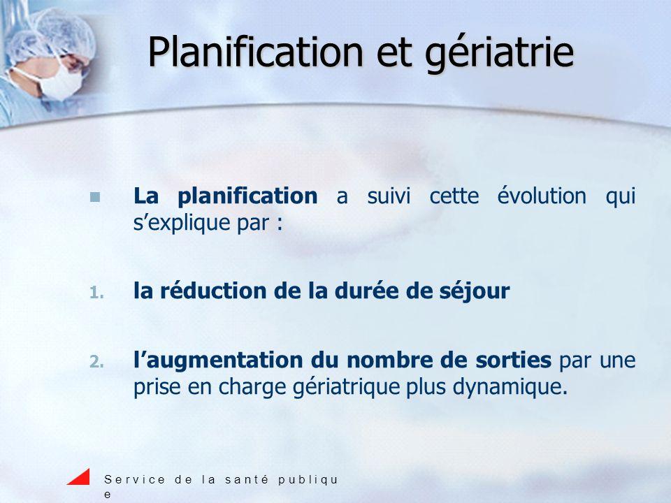 Planification et gériatrie La planification a suivi cette évolution qui sexplique par : 1.