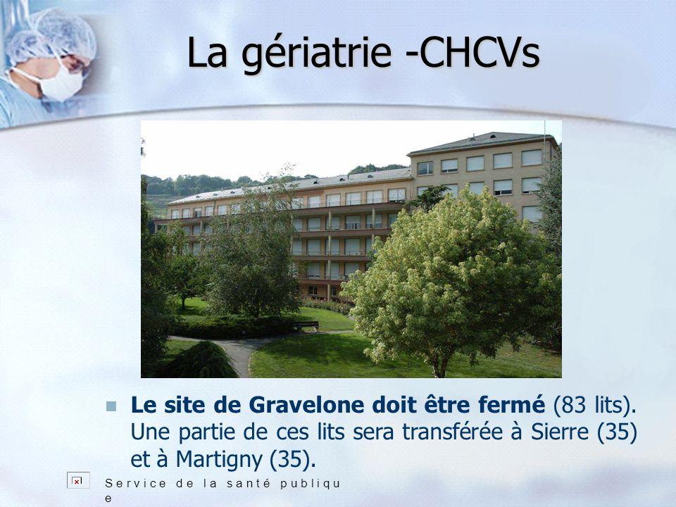 La gériatrie -CHCVs S e r v i c e d e l a s a n t é p u b l i q u e Le site de Gravelone doit être fermé (83 lits).