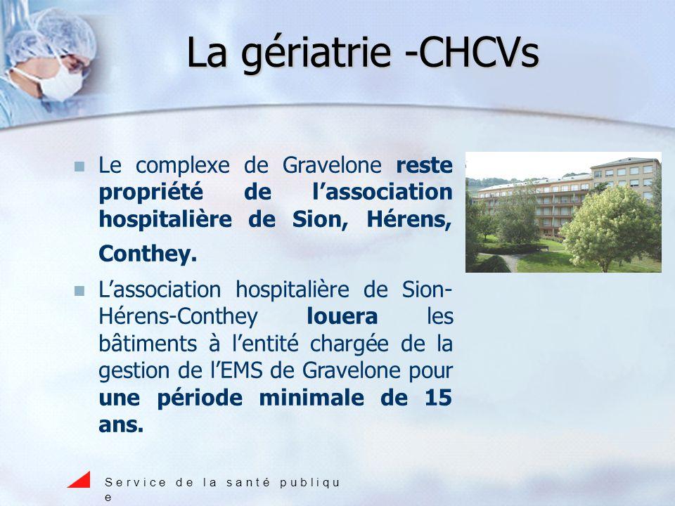 La gériatrie -CHCVs S e r v i c e d e l a s a n t é p u b l i q u e Le complexe de Gravelone reste propriété de lassociation hospitalière de Sion, Hérens, Conthey.