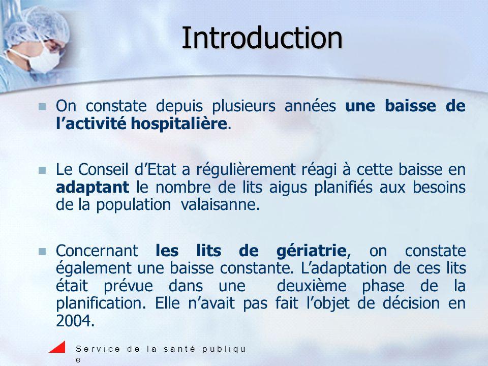 Introduction S e r v i c e d e l a s a n t é p u b l i q u e On constate depuis plusieurs années une baisse de lactivité hospitalière.