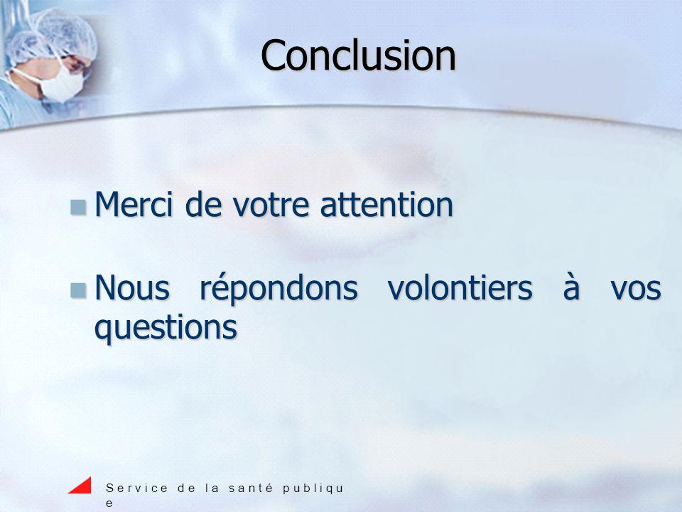 Conclusion Merci de votre attention Merci de votre attention Nous répondons volontiers à vos questions Nous répondons volontiers à vos questions S e r v i c e d e l a s a n t é p u b l i q u e