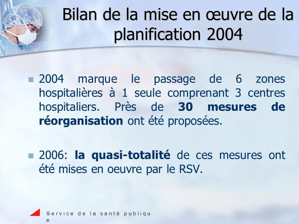 Bilan de la mise en œuvre de la planification 2004 2004 marque le passage de 6 zones hospitalières à 1 seule comprenant 3 centres hospitaliers.