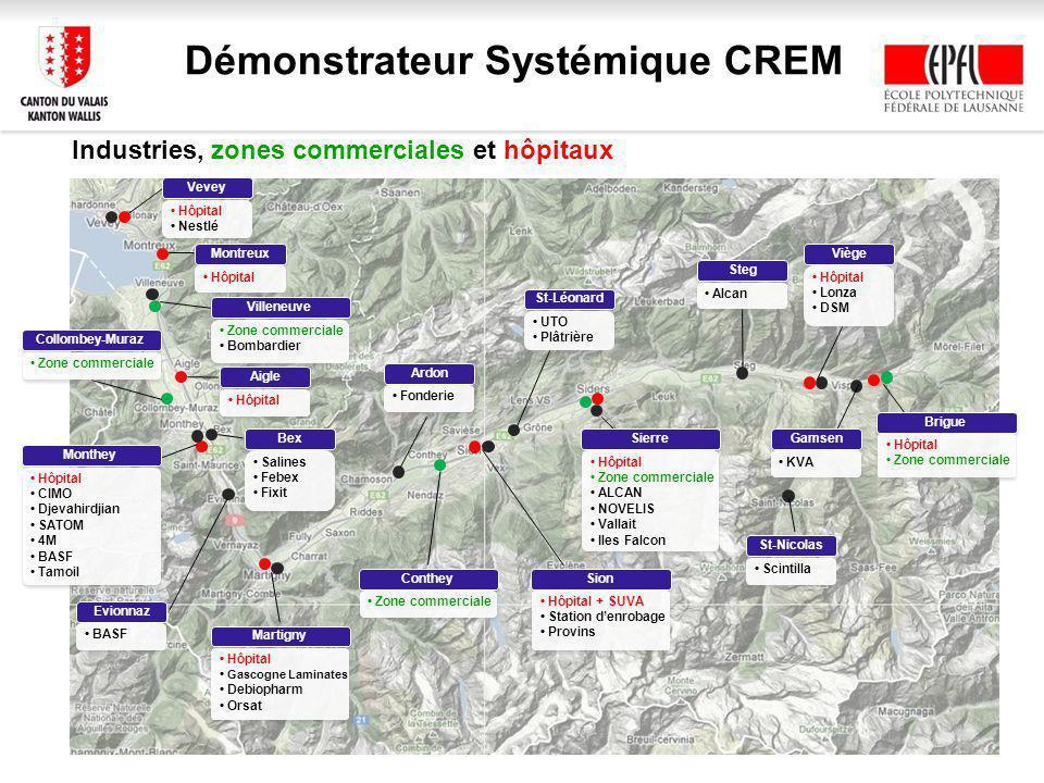 Démonstrateur Systémique CREM Industries, zones commerciales et hôpitaux Vevey Hôpital Nestlé Montreux Hôpital Aigle Hôpital Ardon Fonderie Bex Saline