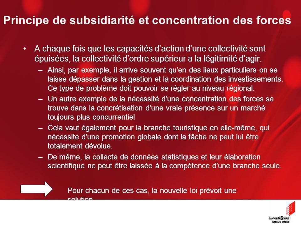 15 Principe de subsidiarité et concentration des forces A chaque fois que les capacités daction dune collectivité sont épuisées, la collectivité dordre supérieur a la légitimité dagir.