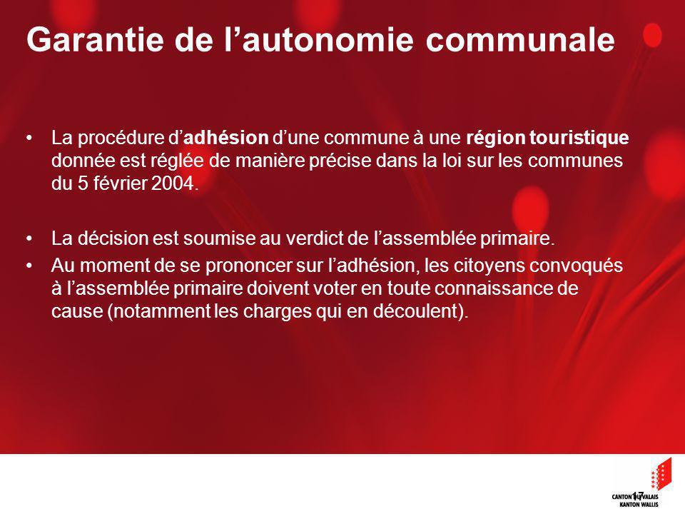 17 Garantie de lautonomie communale La procédure dadhésion dune commune à une région touristique donnée est réglée de manière précise dans la loi sur les communes du 5 février 2004.