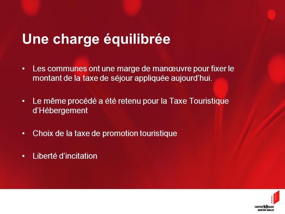 18 Une charge équilibrée Les communes ont une marge de manœuvre pour fixer le montant de la taxe de séjour appliquée aujourdhui.