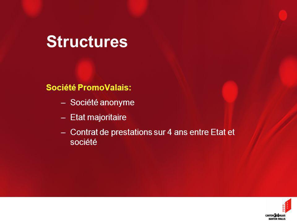 24 Société PromoValais: –Société anonyme –Etat majoritaire –Contrat de prestations sur 4 ans entre Etat et société Structures