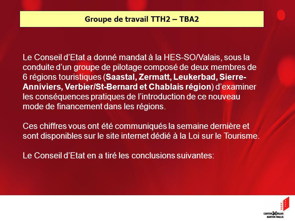30 Groupe de travail TTH2 – TBA2 Le Conseil dEtat a donné mandat à la HES-SO/Valais, sous la conduite dun groupe de pilotage composé de deux membres de 6 régions touristiques (Saastal, Zermatt, Leukerbad, Sierre- Anniviers, Verbier/St-Bernard et Chablais région) dexaminer les conséquences pratiques de lintroduction de ce nouveau mode de financement dans les régions.