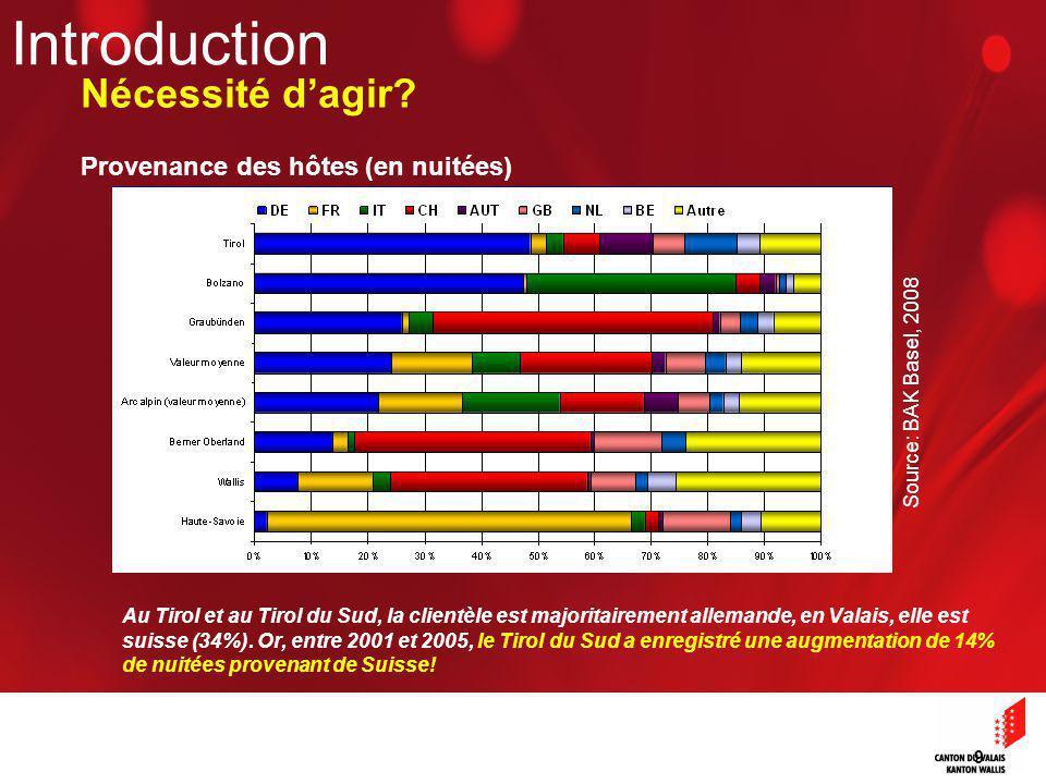 9 Au Tirol et au Tirol du Sud, la clientèle est majoritairement allemande, en Valais, elle est suisse (34%).