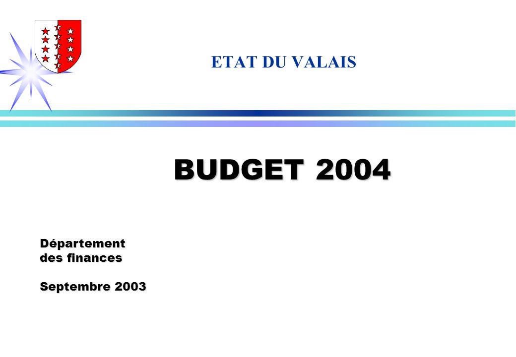 Département des finances Septembre 2003 ETAT DU VALAIS BUDGET 2004