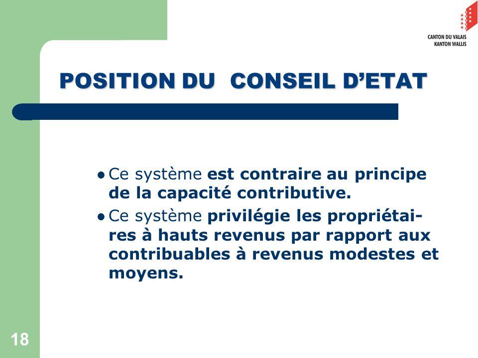 18 POSITION DU CONSEIL DETAT Ce système est contraire au principe de la capacité contributive.