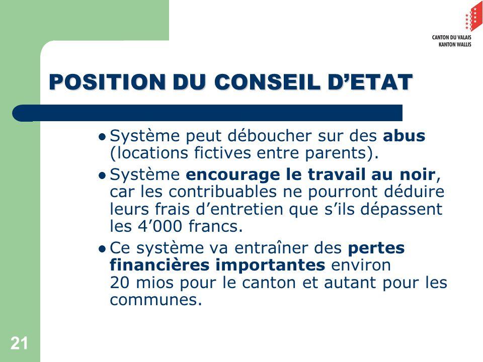 21 POSITION DU CONSEIL DETAT Système peut déboucher sur des abus (locations fictives entre parents).