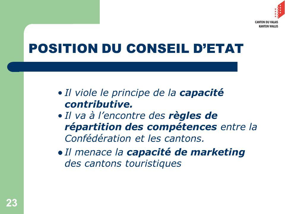23 POSITION DU CONSEIL DETAT Il viole le principe de la capacité contributive.