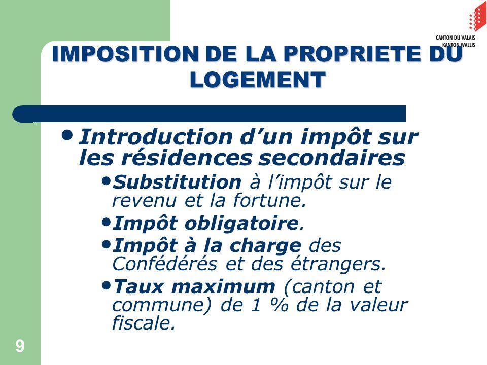 9 Introduction dun impôt sur les résidences secondaires Substitution à limpôt sur le revenu et la fortune.