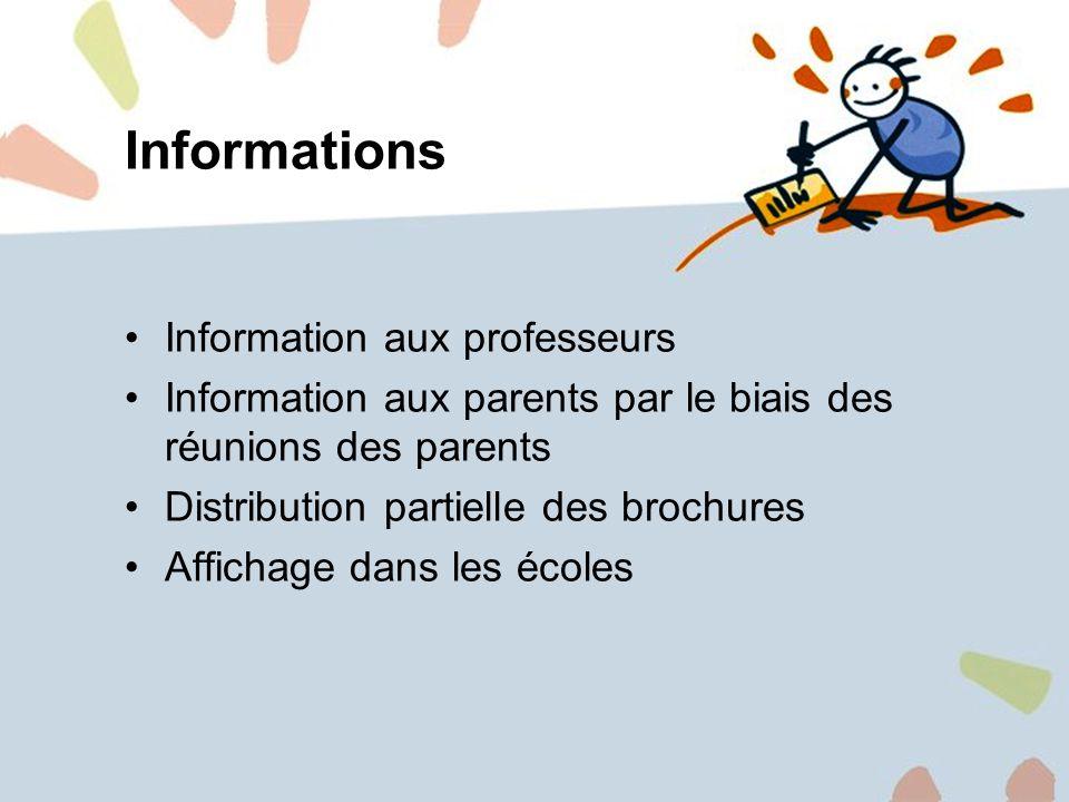 11 Information Informations Information aux professeurs Information aux parents par le biais des réunions des parents Distribution partielle des brochures Affichage dans les écoles