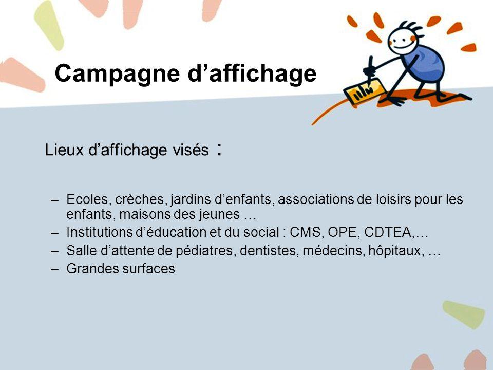 12 Campagne daffichage Lieux daffichage visés : –Ecoles, crèches, jardins denfants, associations de loisirs pour les enfants, maisons des jeunes … –In