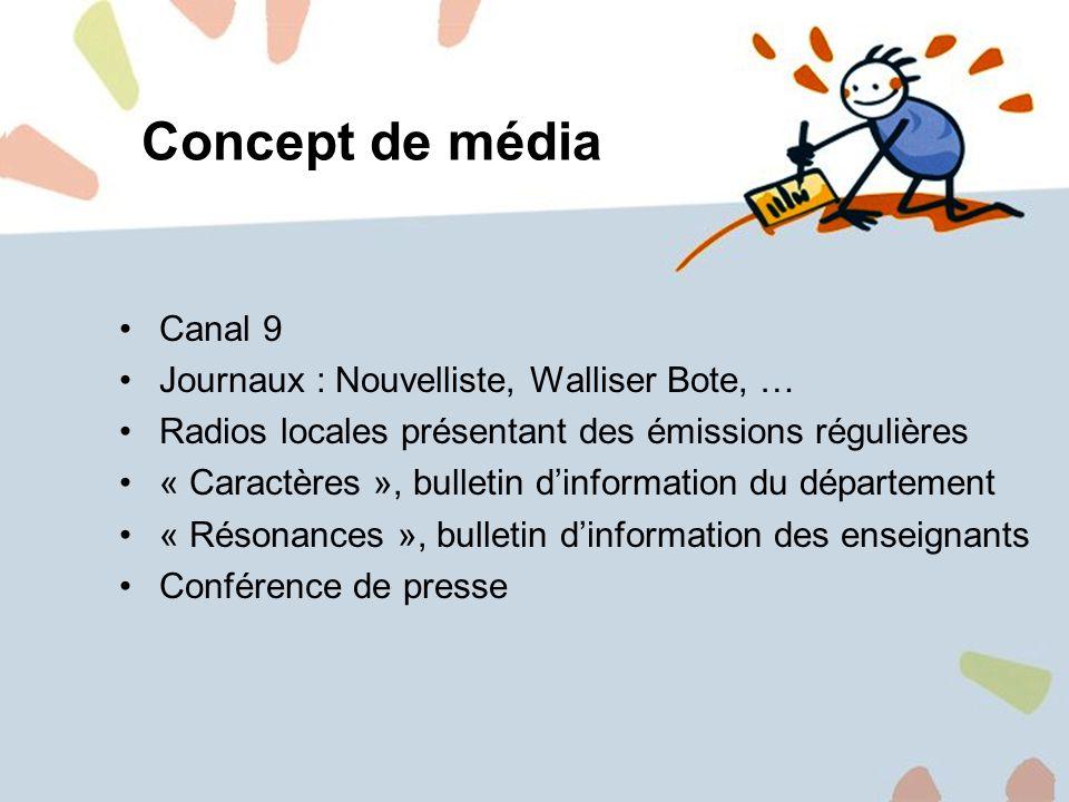 13 Concept de média Canal 9 Journaux : Nouvelliste, Walliser Bote, … Radios locales présentant des émissions régulières « Caractères », bulletin dinformation du département « Résonances », bulletin dinformation des enseignants Conférence de presse