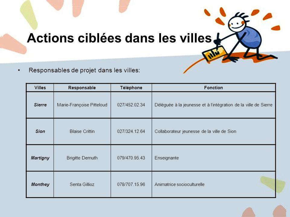 15 Actions ciblées dans les villes Responsables de projet dans les villes: VillesResponsableTéléphoneFonction SierreMarie-Françoise Pitteloud027/452.0