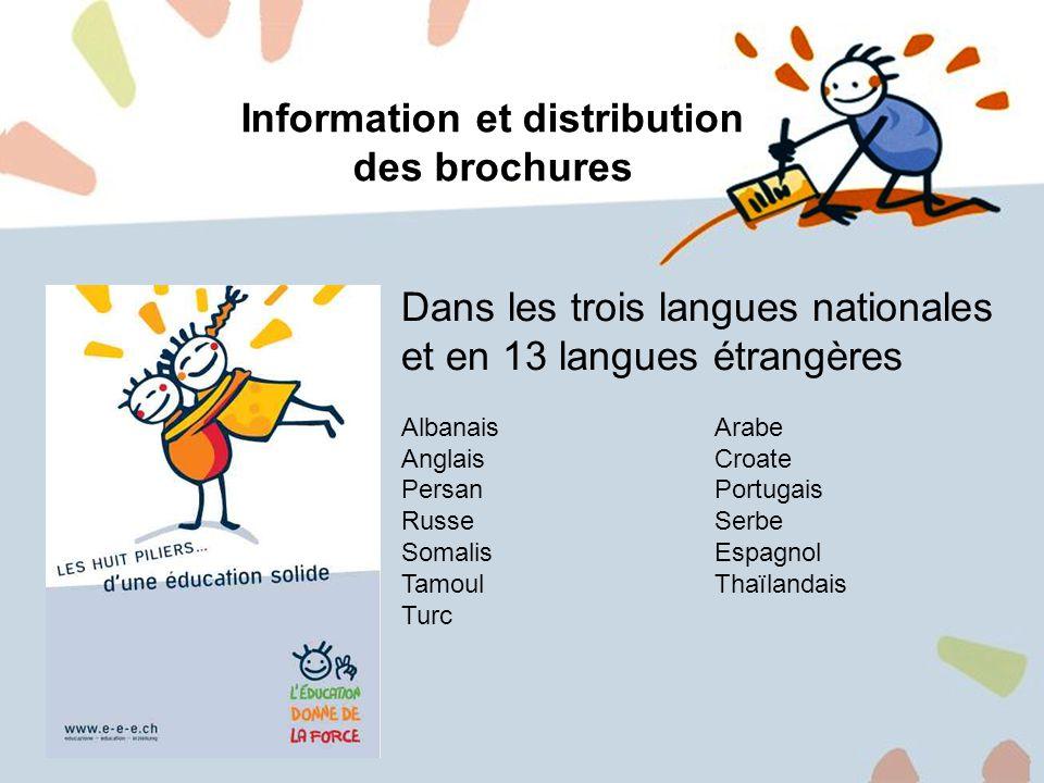 6 Information et distribution des brochures Dans les trois langues nationales et en 13 langues étrangères AlbanaisArabe AnglaisCroate PersanPortugais RusseSerbe SomalisEspagnol TamoulThaïlandais Turc
