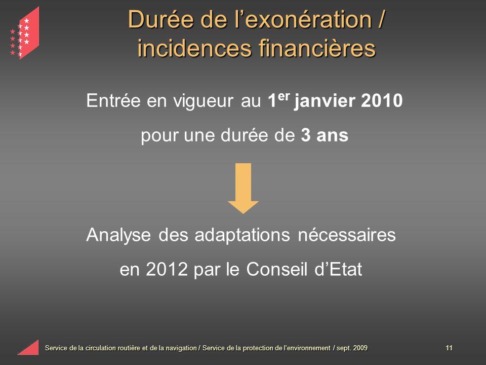 Service de la circulation routière et de la navigation / Service de la protection de lenvironnement / sept. 200911 Durée de lexonération / incidences