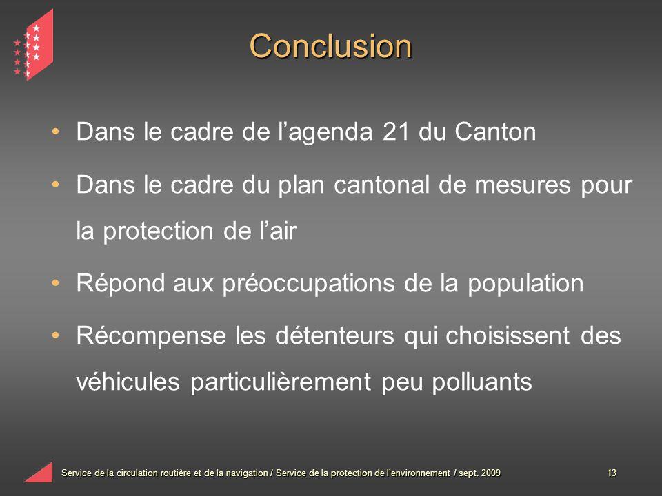 Service de la circulation routière et de la navigation / Service de la protection de lenvironnement / sept. 200913 Conclusion Dans le cadre de lagenda