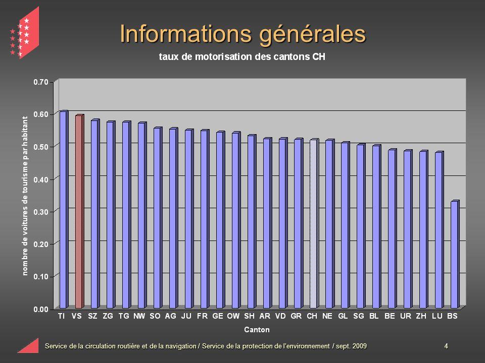 Service de la circulation routière et de la navigation / Service de la protection de lenvironnement / sept. 20094 Informations générales