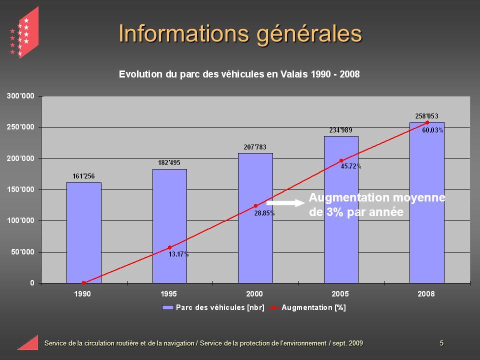 Service de la circulation routière et de la navigation / Service de la protection de lenvironnement / sept. 20095 Informations générales Augmentation