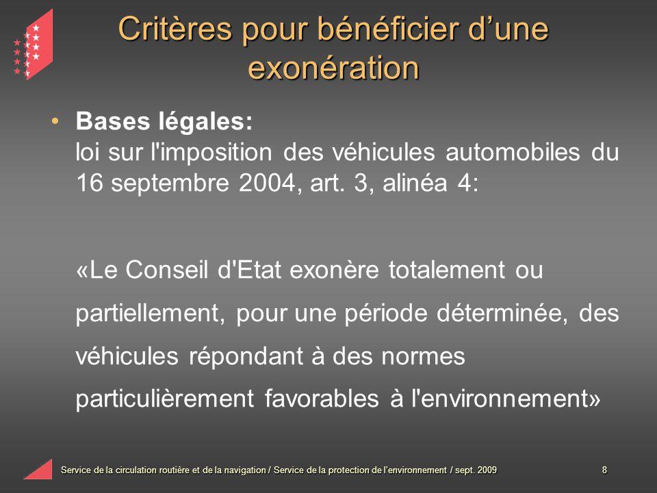 Service de la circulation routière et de la navigation / Service de la protection de lenvironnement / sept. 20098 Bases légales: loi sur l'imposition