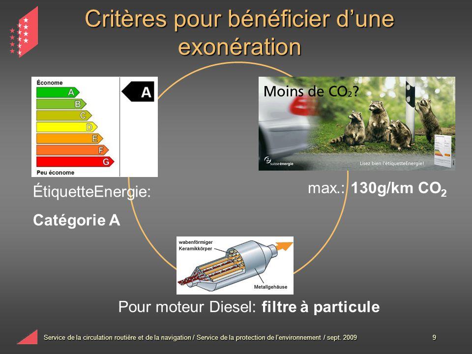 Service de la circulation routière et de la navigation / Service de la protection de lenvironnement / sept. 20099 Critères pour bénéficier dune exonér