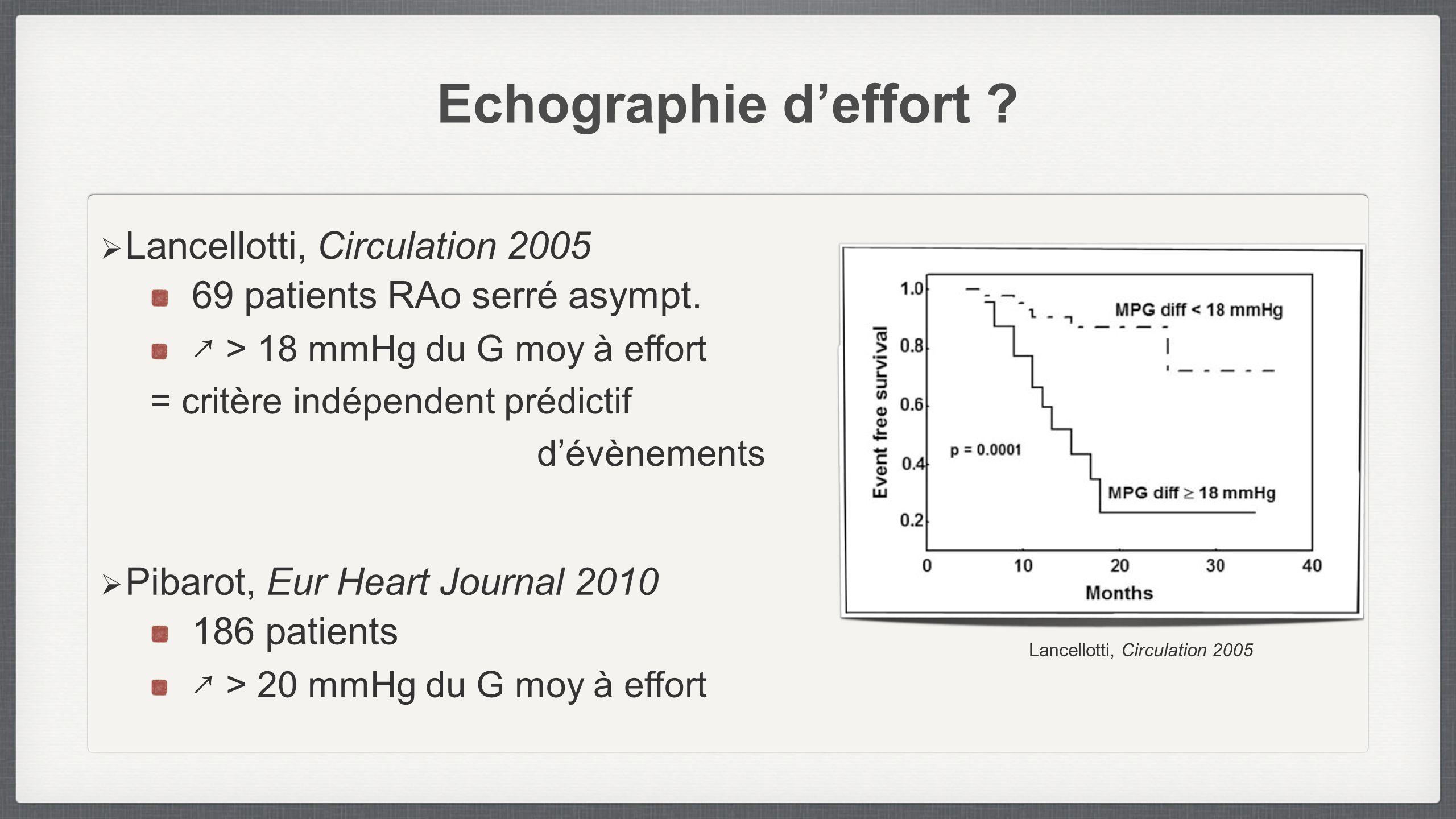 Echographie deffort ? Pibarot, Eur Heart Journal 2010 186 patients > 20 mmHg du G moy à effort Lancellotti, Circulation 2005 69 patients RAo serré asy