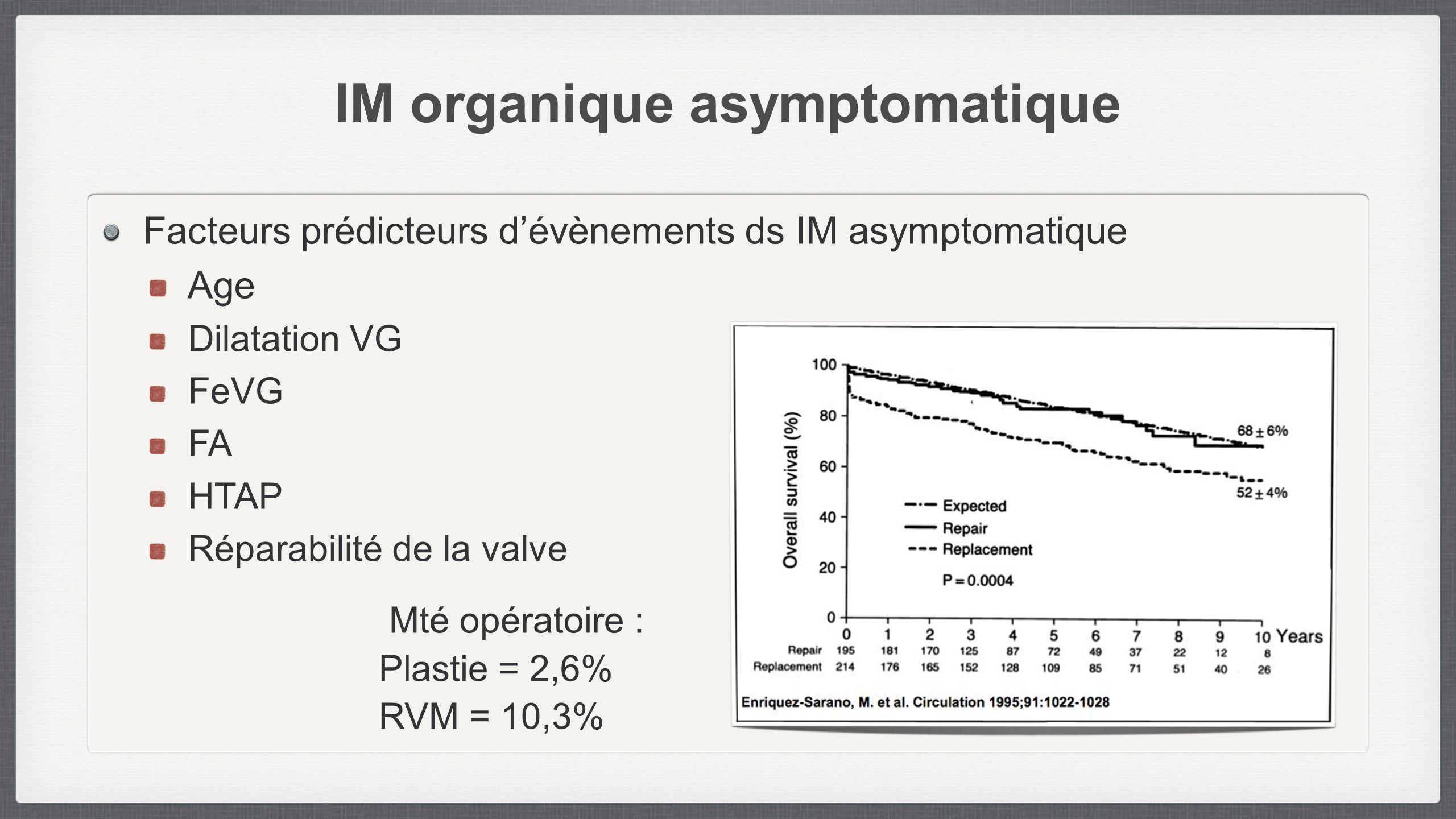 IM organique asymptomatique Facteurs prédicteurs dévènements ds IM asymptomatique Age Dilatation VG FeVG FA HTAP Réparabilité de la valve Mté opératoi