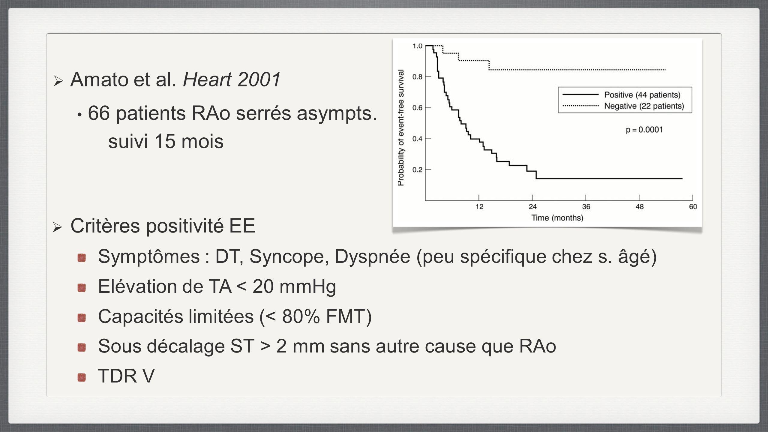 Critères positivité EE Symptômes : DT, Syncope, Dyspnée (peu spécifique chez s. âgé) Elévation de TA < 20 mmHg Capacités limitées (< 80% FMT) Sous déc