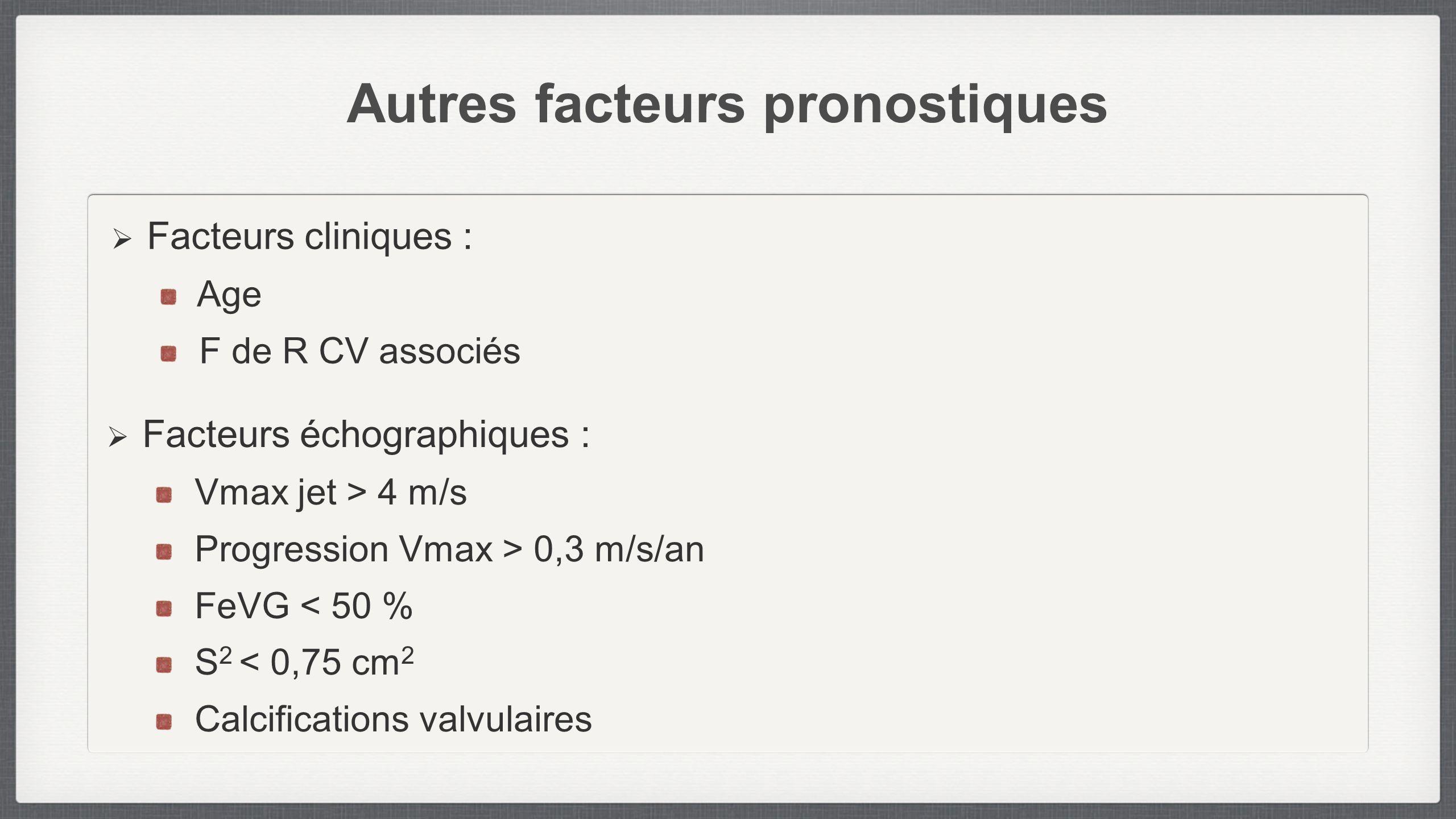 Autres facteurs pronostiques Facteurs échographiques : Vmax jet > 4 m/s Progression Vmax > 0,3 m/s/an FeVG < 50 % S 2 < 0,75 cm 2 Calcifications valvu