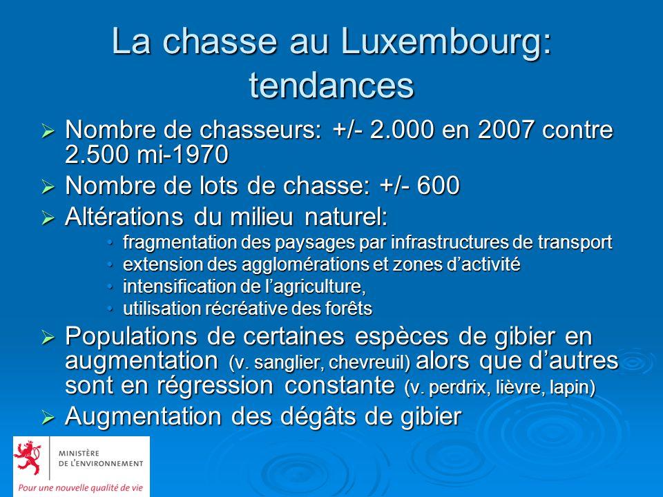 La chasse au Luxembourg: tendances Nombre de chasseurs: +/- 2.000 en 2007 contre 2.500 mi-1970 Nombre de chasseurs: +/- 2.000 en 2007 contre 2.500 mi-