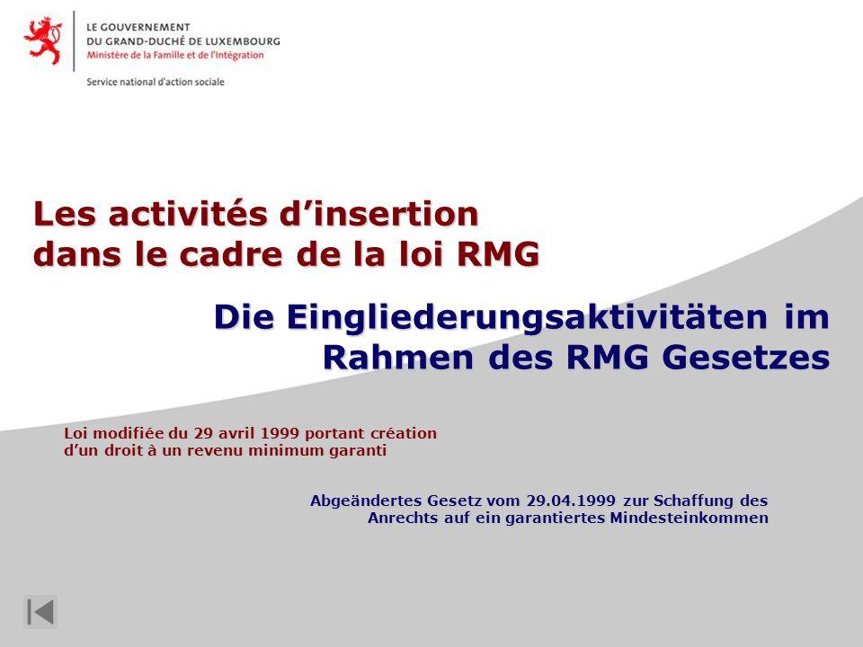 Loi modifiée du 29 avril 1999 portant création dun droit à un revenu minimum garanti Abgeändertes Gesetz vom 29.04.1999 zur Schaffung des Anrechts auf