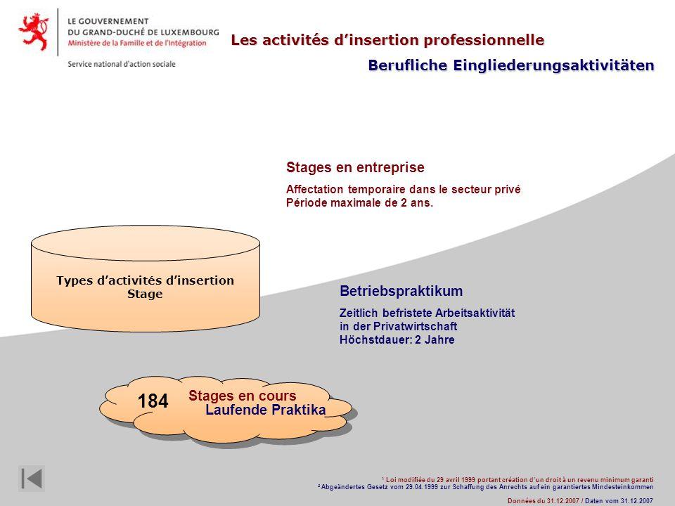 Types dactivités dinsertion Stage 1 1 Loi modifiée du 29 avril 1999 portant création dun droit à un revenu minimum garanti 2 2 Abgeändertes Gesetz vom