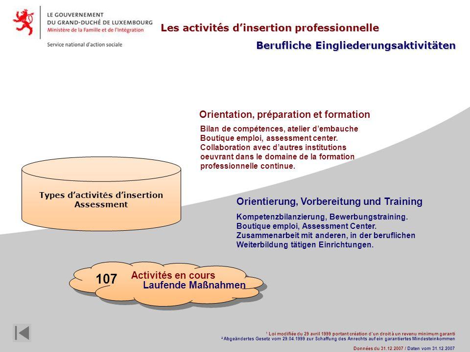 Types dactivités dinsertion Assessment 1 1 Loi modifiée du 29 avril 1999 portant création dun droit à un revenu minimum garanti 2 2 Abgeändertes Geset