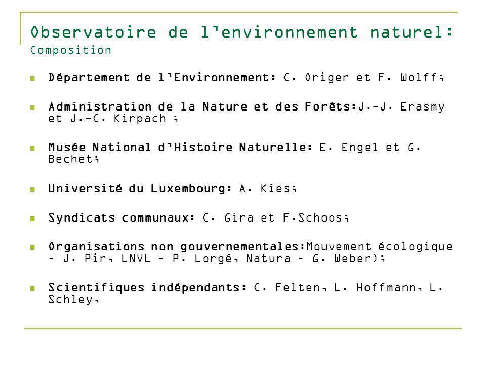 Observatoire de lenvironnement naturel: Composition Département de lEnvironnement: C.