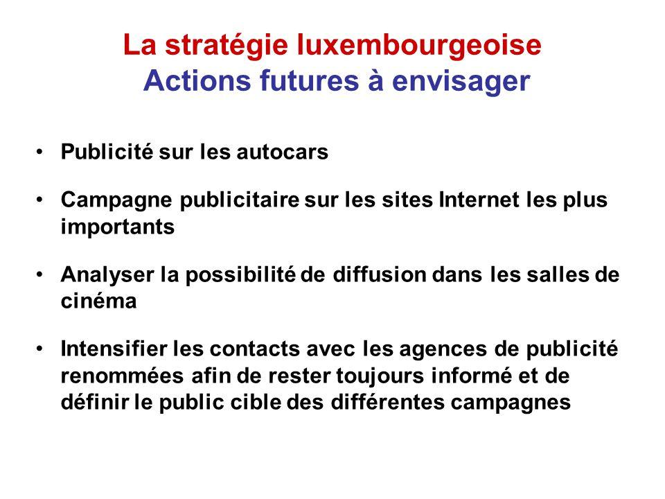 La stratégie luxembourgeoise Actions futures à envisager Publicité sur les autocars Campagne publicitaire sur les sites Internet les plus importants Analyser la possibilité de diffusion dans les salles de cinéma Intensifier les contacts avec les agences de publicité renommées afin de rester toujours informé et de définir le public cible des différentes campagnes